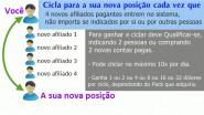 Spinding portugal registo
