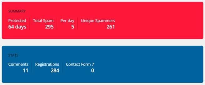 bloquear Spam nos comentários do WordPress
