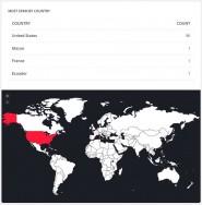 spam world